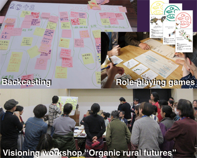 "Photo 1 Visioning workshops with farmers, consumers, NPO, and government officials held in Kyoto City, February 2018 (bottom), backcasting group work output (upper left), and ""food policy council simulator"" game (upper right)."